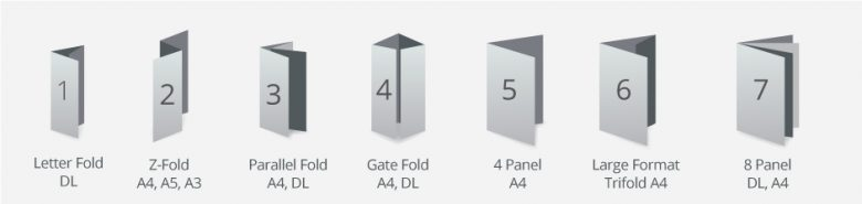 brochure type dimensions diagram