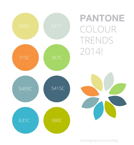 Six Years of Pantone Colour Trends
